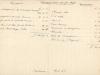 18981231-accounts